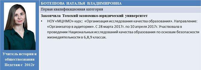 ботешова1