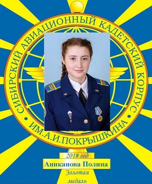 Аниканова